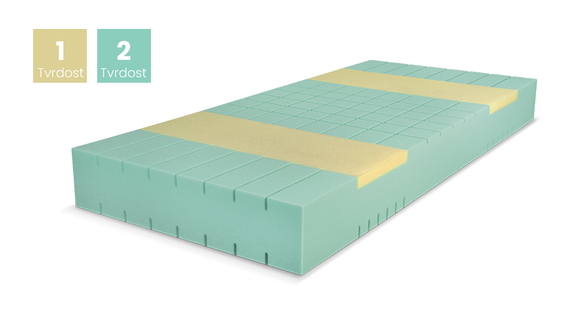 Matrace MEISSA VISCO 90x220, TENCEL s 3D ventilační mřížkou