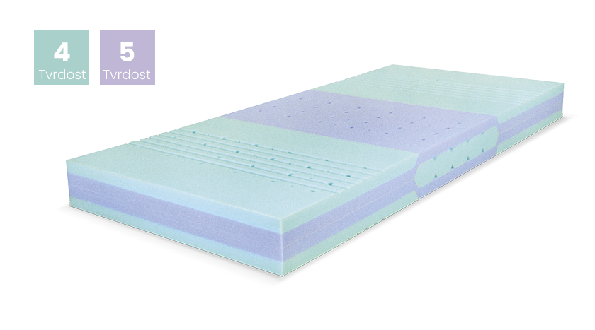 Matrace PALLAS 150 120x200, TENCEL s 3D ventilační mřížkou
